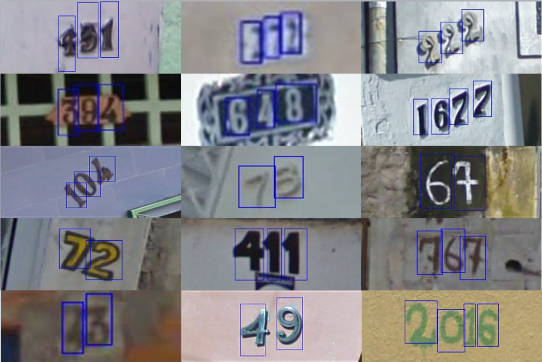 the street view house numbers svhn dataset