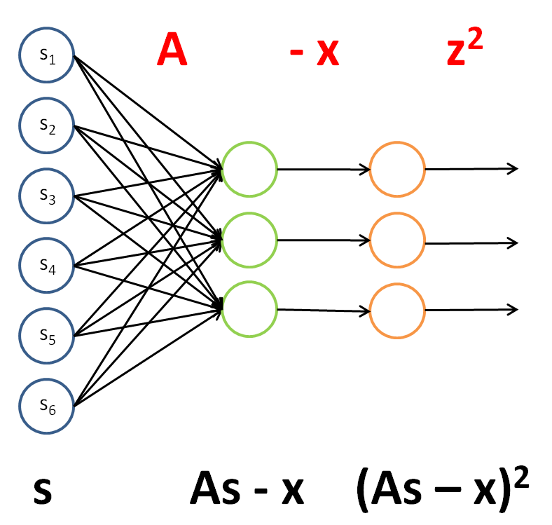 Backpropagation Method Example 1.png