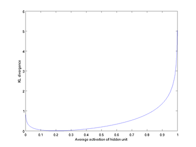 KLPenaltyExample.png
