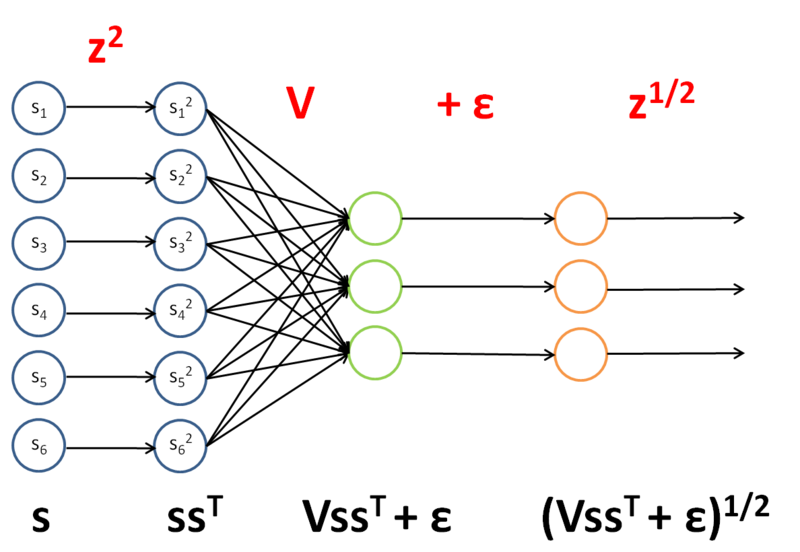 File:Backpropagation Method Example 2.png