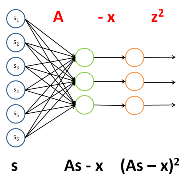 File:Backpropagation Method Example 1.png